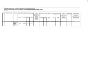 Доходы за 2014 год Е.С.Лузай